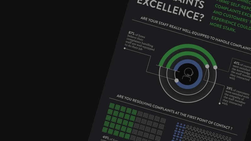 Compalints excellence infographic 308 176